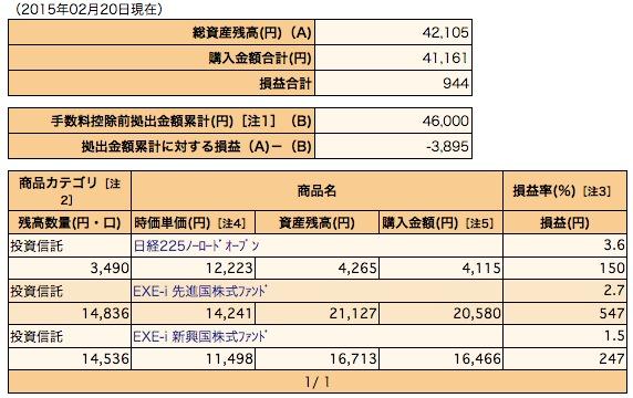 2015年2月 個人確定拠出年金運用報告@2か月目