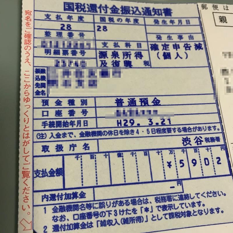 平成28年の国税還付金振込通知書が届きました。