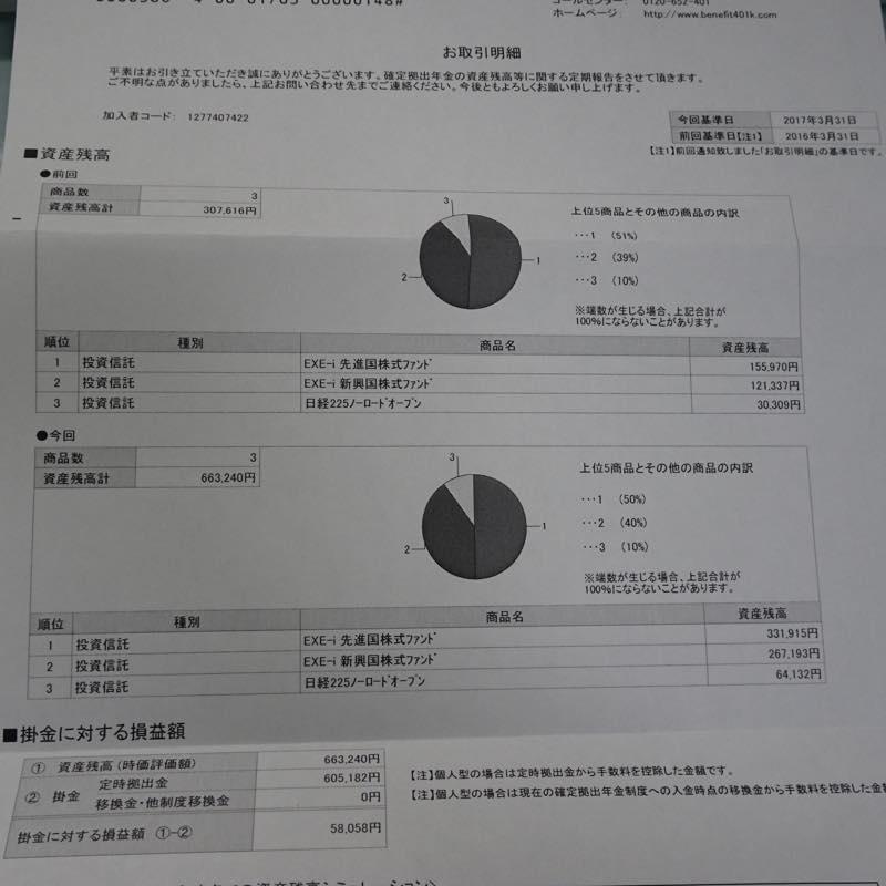 27ヶ月で+9.58%評価益!! SBIから確定拠出年金のお取引明細が届きました。