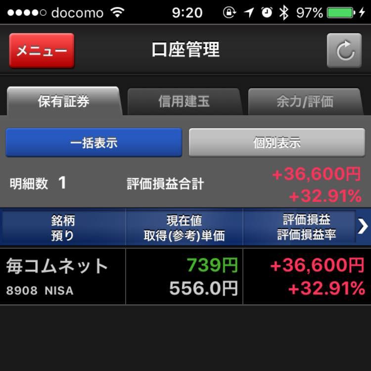 人生初の株式分割!!<br/>(株)毎日コムネットが1株につき2株の割合をもって分割されました。