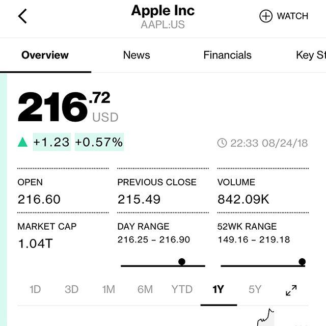 【米国株🇺🇸】日頃から大変お世話になってるAppleさんを成行で5株買付!!