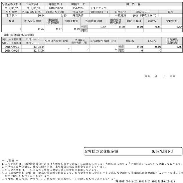 【米国株🇺🇸】NVDA エヌビディアより配当金0.68ドル到着!!