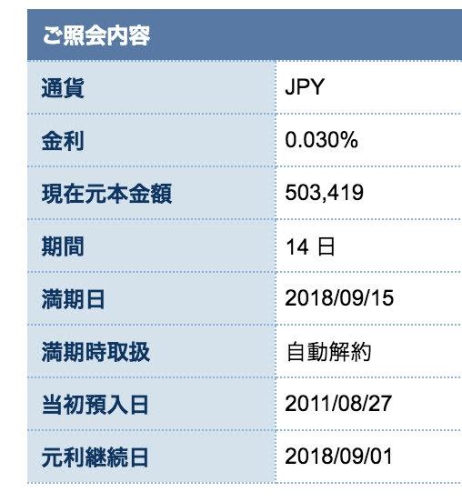 新生銀行「2週間満期預金」を解約❣️<br>100万円を7年間預けた利息は・・・