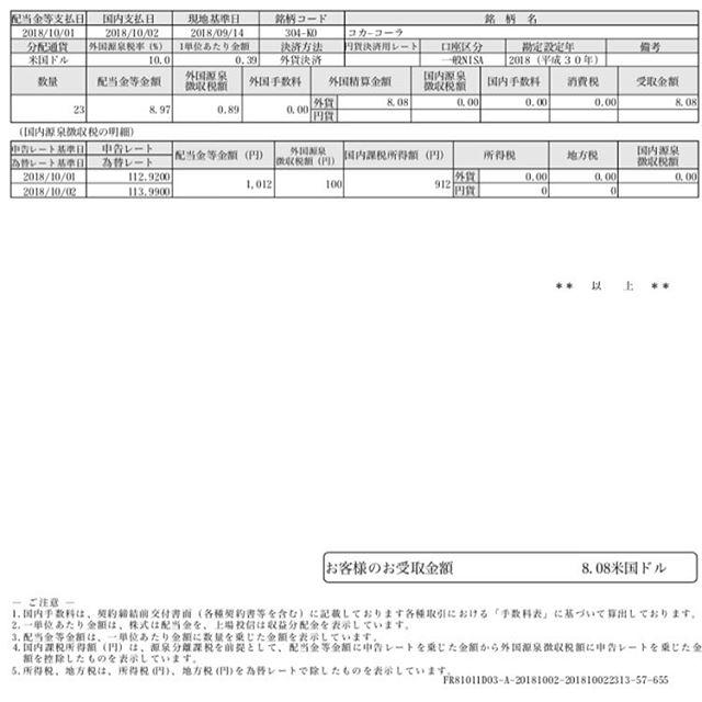【米国株🇺🇸】KO コカ・コーラより配当金8.08米ドル入金されました❣️
