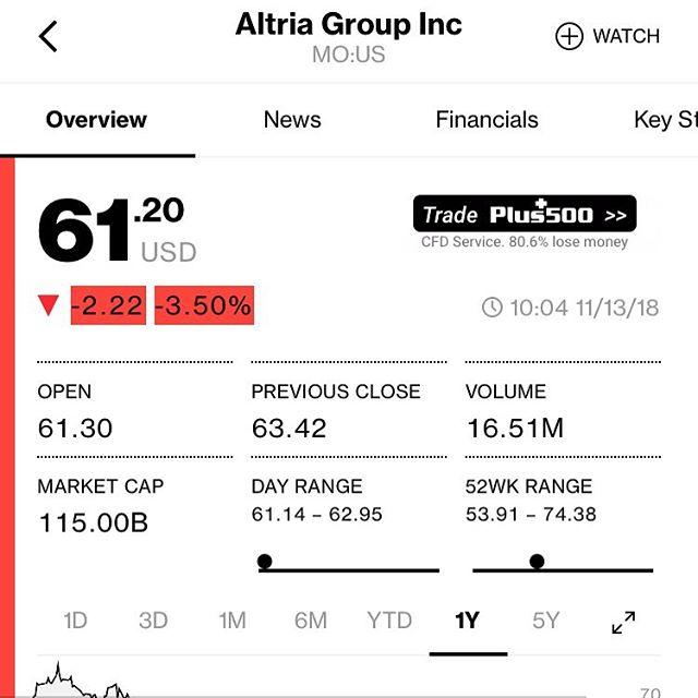 【米国株🇺🇸】MO アルトリア・グループ 17万円で25株を買付けしたよ❣️