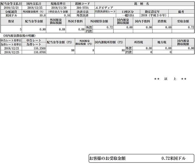 【米国株🇺🇸】NVDA エヌビディアより配当金0.72ドル到着!!@2018.12