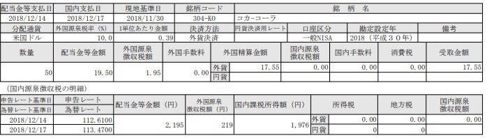【米国株🇺🇸】KO コカ・コーラより配当金17.55米ドル入金されました❣️