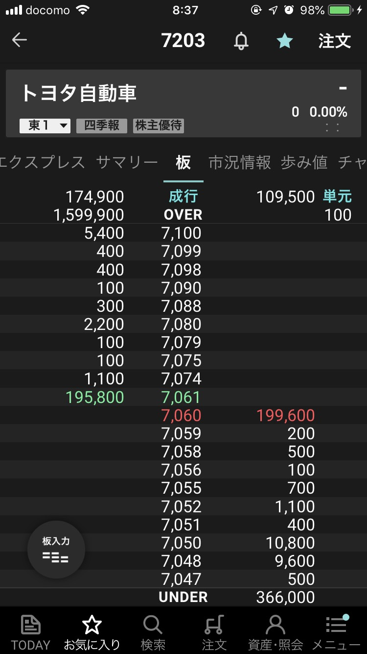 株 貸 楽天 証券